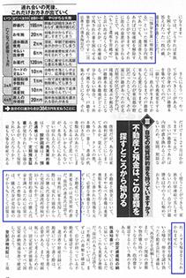 メディア掲載 週刊現代2021年5月1・8日合併号